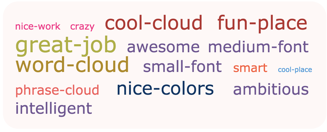 Word Cloud in Python for Jupyter Notebooks and Web Apps